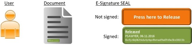 E-Signature for MS-office