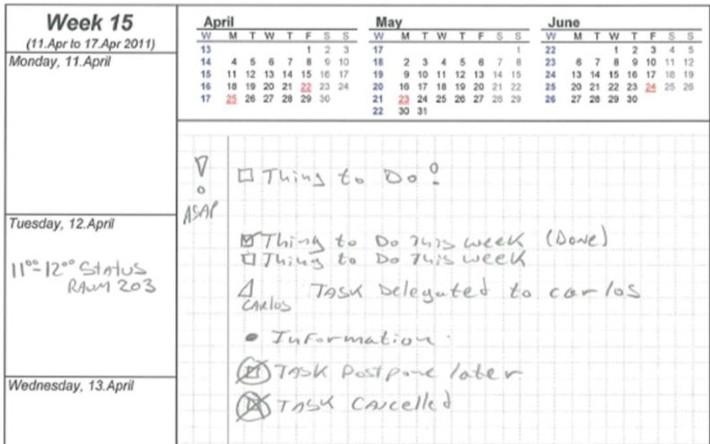 Time Management (Week Plan)